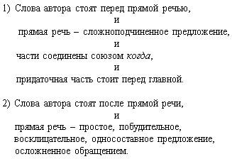 Синтаксический разбор предложения с прямой речью образец