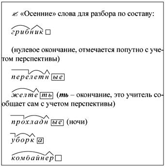 Схемы вышивки крестом фонтанов